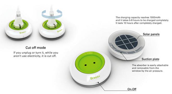 Un enchufe solar para colocar en cualquier ventana