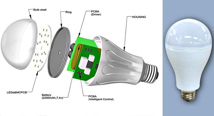 Bombilla led que no se apaga cuando hay cortes de luz for Bombilla led se enciende y se apaga