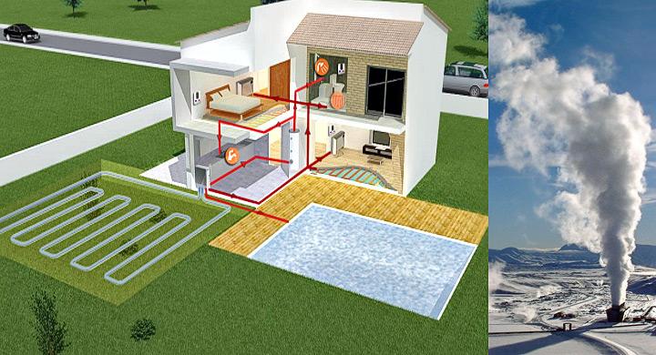 Usos dom sticos de la geotermia solar - Energia geotermica domestica ...